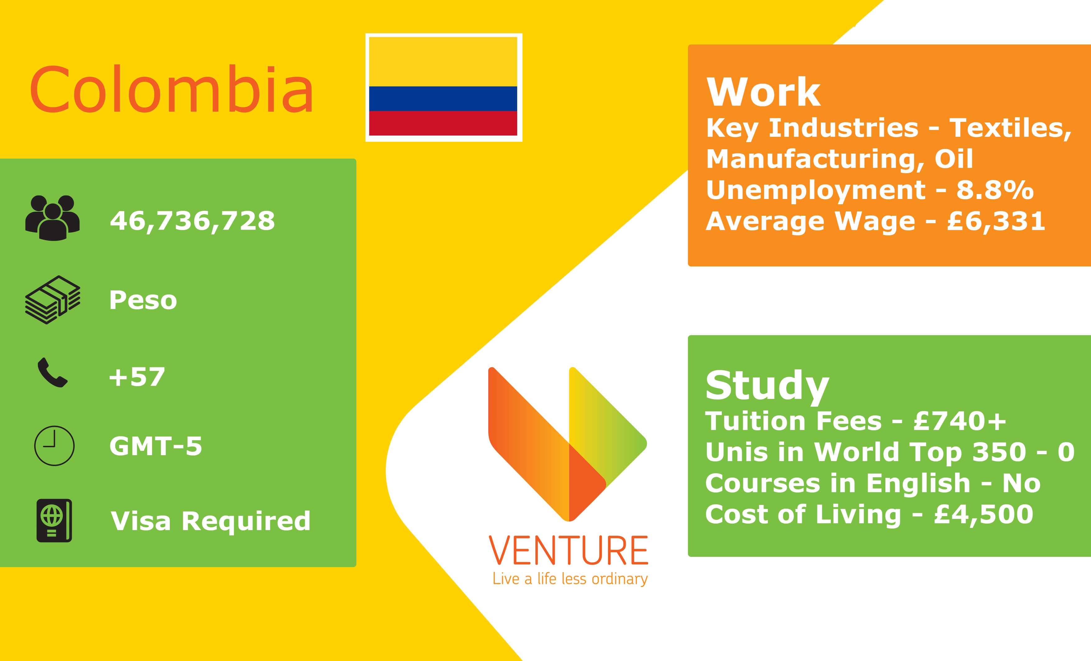 Colombia Infographic v2