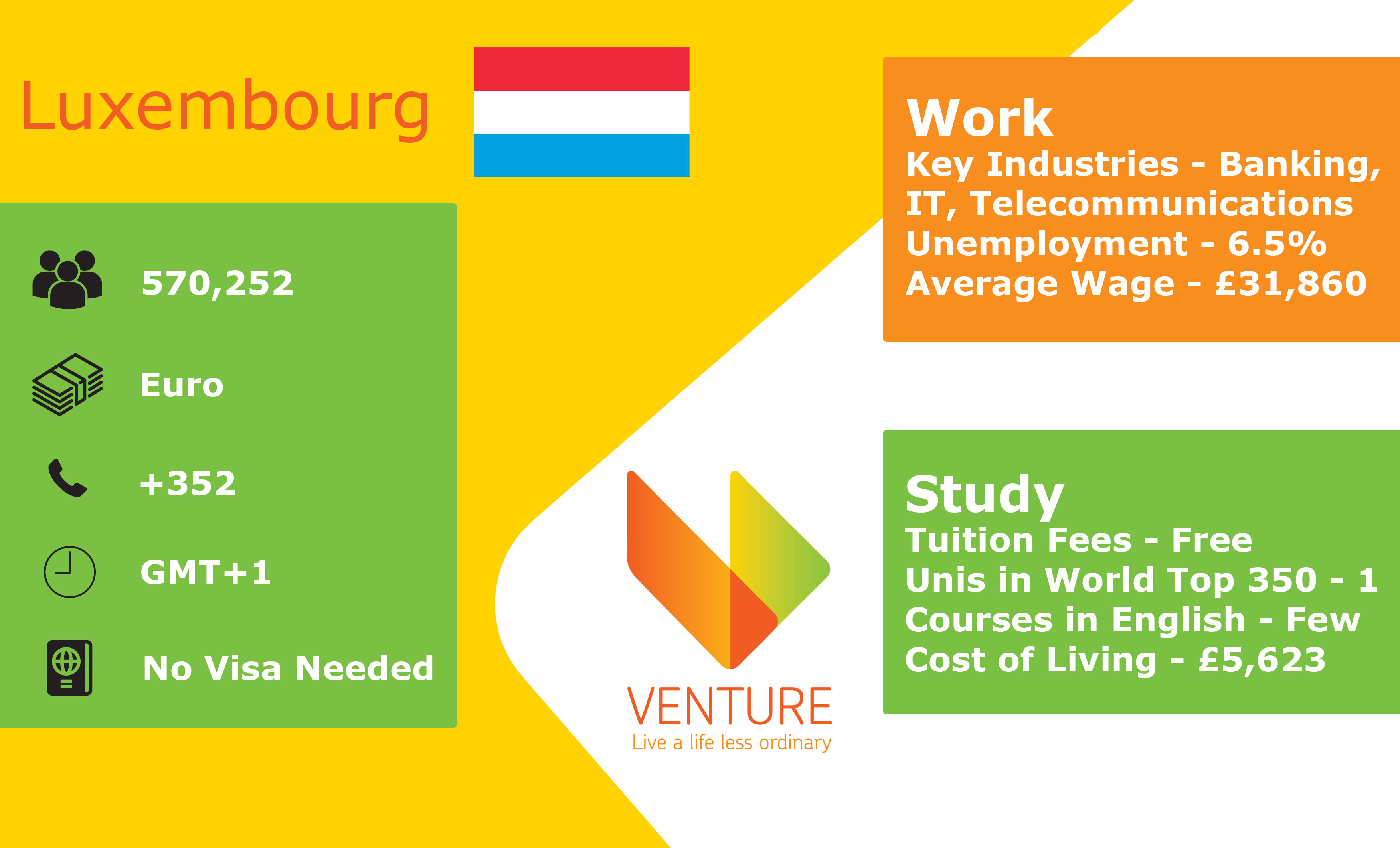Luxembourg Infographic